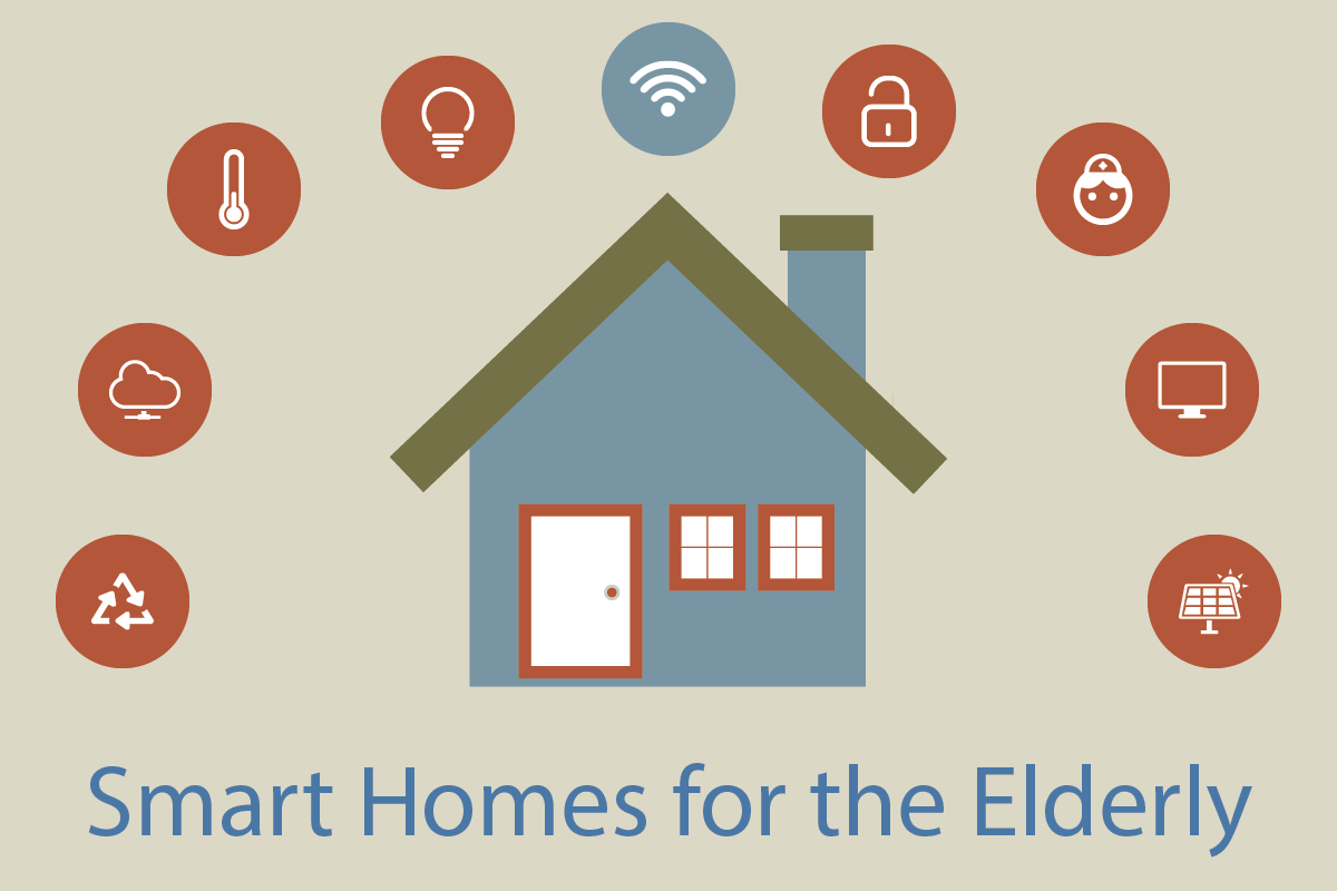 Smart Home Convenience for the Elderly - SmartHome.city