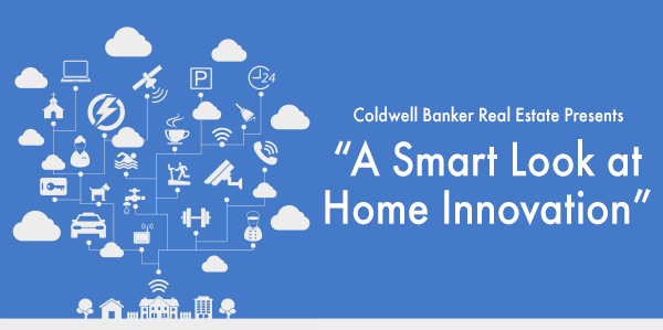 home automation real estate